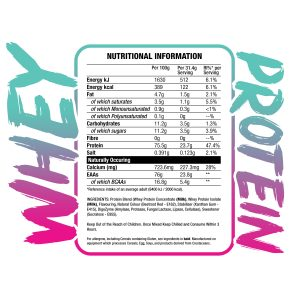 Nutrition Panel Protein